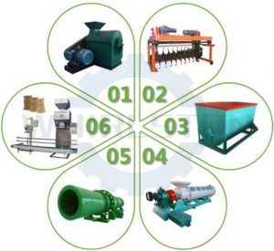organic fertilizer production making machine